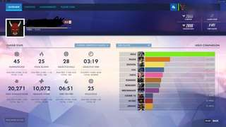 Platinum Overwatch Account