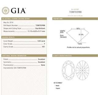 GIA 鑽石 Oval 3.02 F VS1 EX EX N
