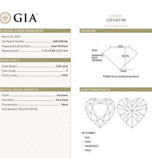 GIA 鑽石 Heart 2.00 F VVS2 EX VG N