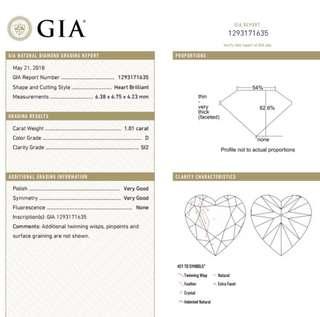 GIA 鑽石 Heart 1.01 D SI2 VG VG N