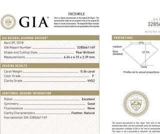 GIA 鑽石 Pear 0.36 F VVS2 EX GD N