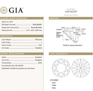 GIA 鑽石 1.00 J VS1 3EX FNT