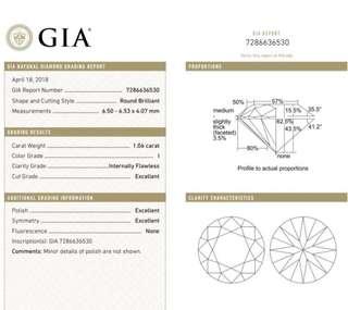 GIA 鑽石 1.06 I IF 3EX N