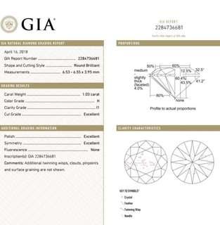 GIA 鑽石 1.03 H I1 3EX N