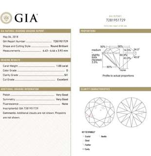 GIA 鑽石 1.00 D SI1 EX VG VG N