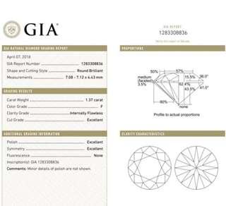 GIA 鑽石 1.37 F IF 3EX N