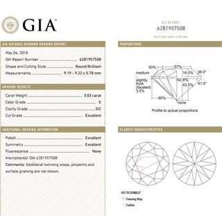 GIA 鑽石3.03 E SI2 3EX N