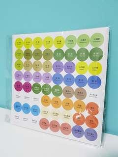 Doterra essential oil sticker label