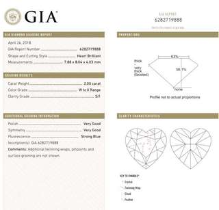 GIA 鑽石 Heart 2.00 W-X SI1 VG VG STG