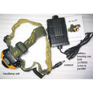 ThorFire Cree Headlamp (camping head light, also for trekking usage, bike use )