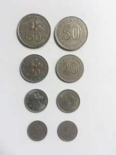 [TSHSE] Malaysia Ringgit 马币