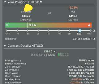 Open Interest Bitmex Chart