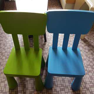 Ikea chair kids mammut