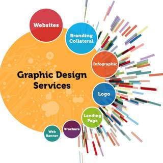I Will do Flyer, Brochure, Web, Professional Graphic Design Project