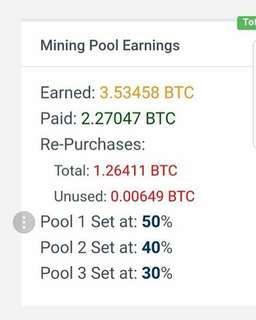 Shares Bitcoin Mining Pools