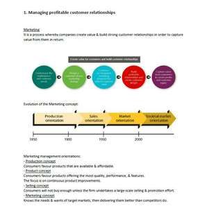 (RMIT) Principles of Marketing