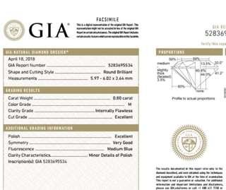 GIA鑽石 0.80 M IF EX EX VG MED