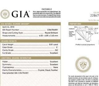 GIA 鑽石 0.81 E SI2 3EX N