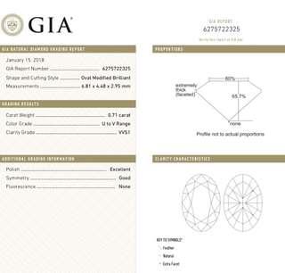GIA 鑽石 OVAL 0.71 U-V VVS1 EX GD N