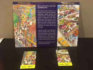 Citycab Phone Cards Collectibles