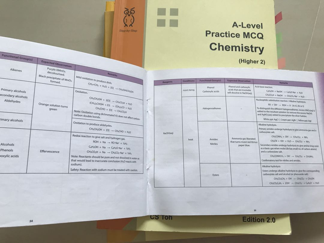 H2 Chemistry guide/ TYS/ summary