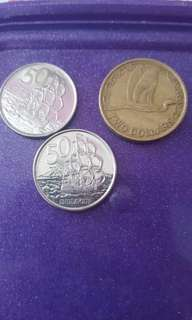 Currency coins NZ