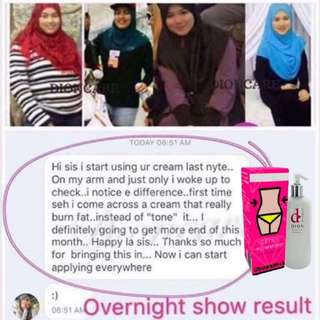 Beauty slimming body