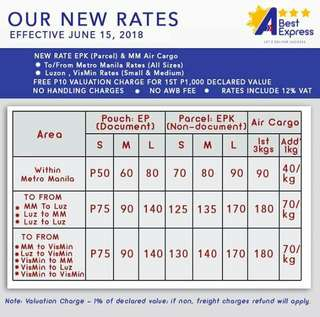 Our Shipping rates