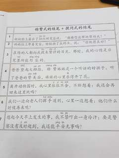 P3-P6 Chinese Compo good phrases creative  writing P3 P4 P5 P6