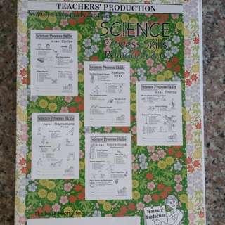 Teachers' Production Science Process Skills Pri 5 & 6