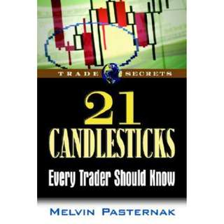 21 Candlesticks Every Trader Should Know (83 Page Mega eBook)
