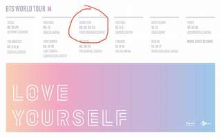 BTS LOVE YOURSELF TOUR HAMILTON TICKETS