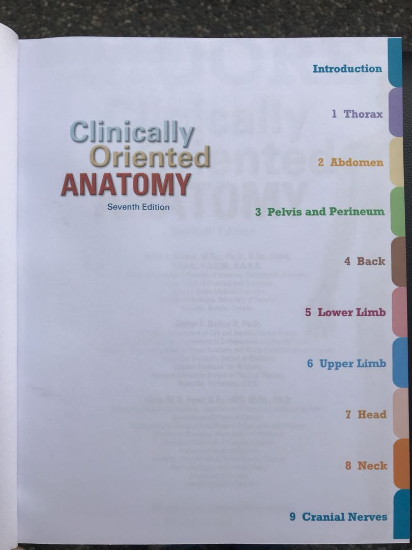 Magnificent Moore And Dalley Clinically Oriented Anatomy Inspiration ...