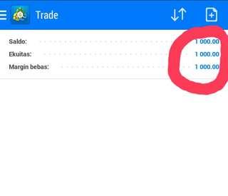 Promo forex isi deposit $500 dapat $1000