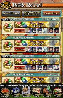 Veteran Ultimate Ninja Blazing Account