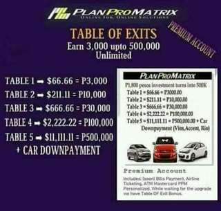Table of exit of Planpromatrix