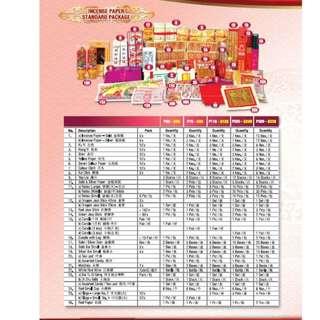 庆中元 / 2018 Lunar 7th Month Festive Incense Paper Package P200