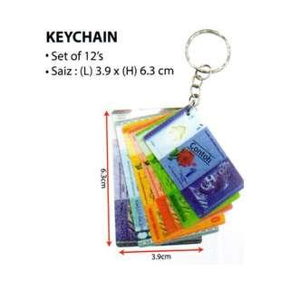 Wang Kertas Malaysia Keychain(MSIA-1024)