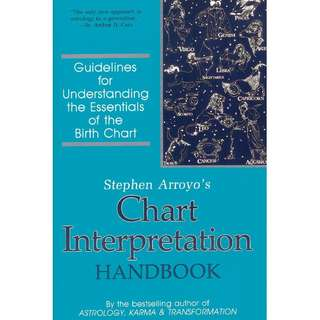 Chart Interpretation Handbook (Kindle Ed.)