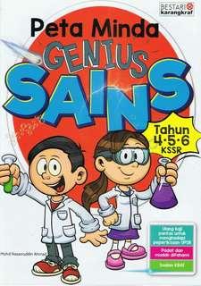 Peta Minda Sains Genius