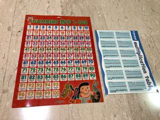 Number 1-100 & Multiplication table poster
