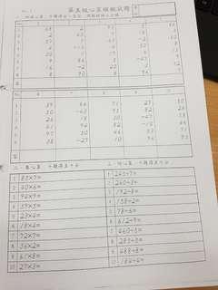Abacus Practise sheet level 5 to prepare exam