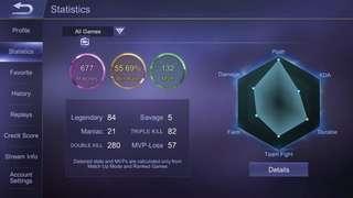 Mobile Legends Account (Free Diamonds INC)