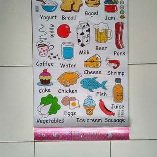 stiker dinding food AM7090