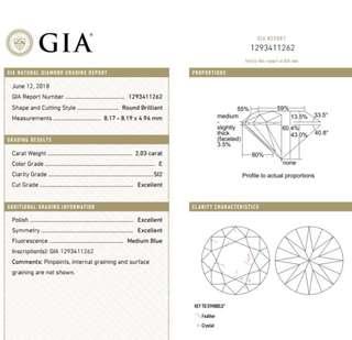 GIA 鑽石 2.03 E SI2 3EX MED