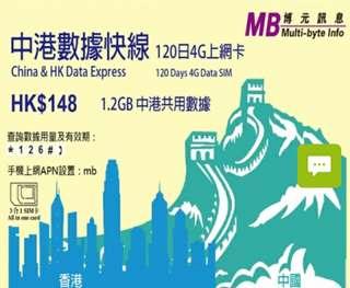 中港數據卡