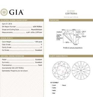 GIA 鑽石 1.05 F I1 3EX FNT