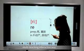 Touch Screen Interactive Whiteboard