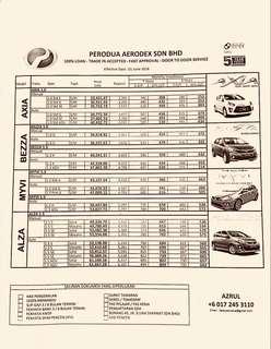 Perodua pricelist