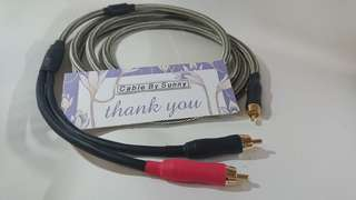 Sudwoofer interconnect cable.